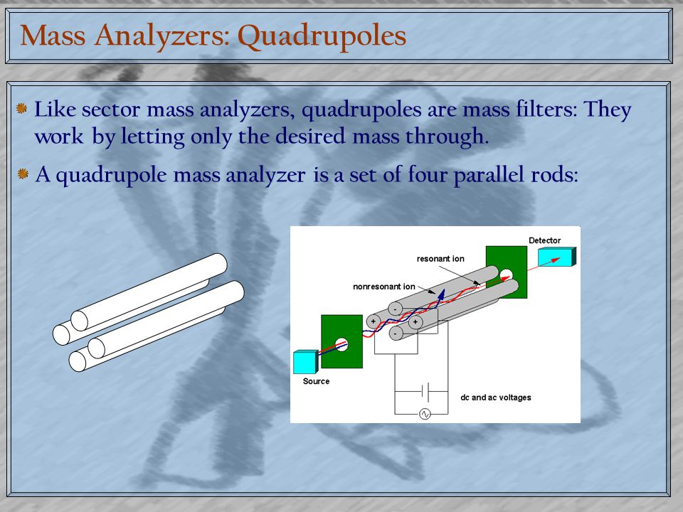 Mass Analyzers: Quadrupoles