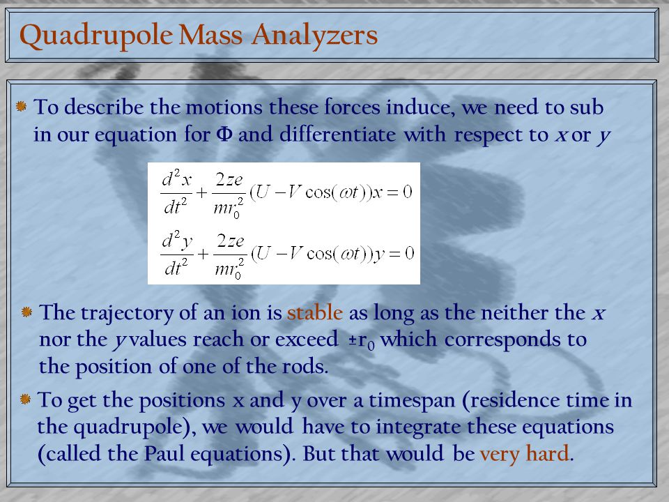 Quadrupole Mass Analyzers