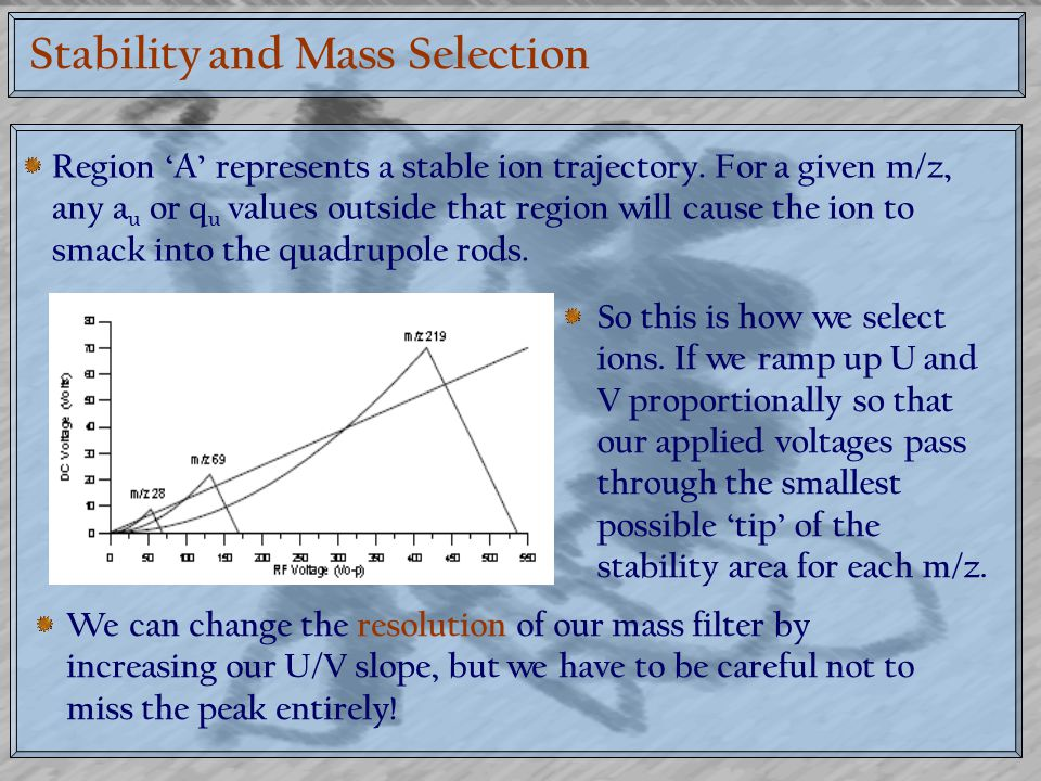 Stability and Mass Selection