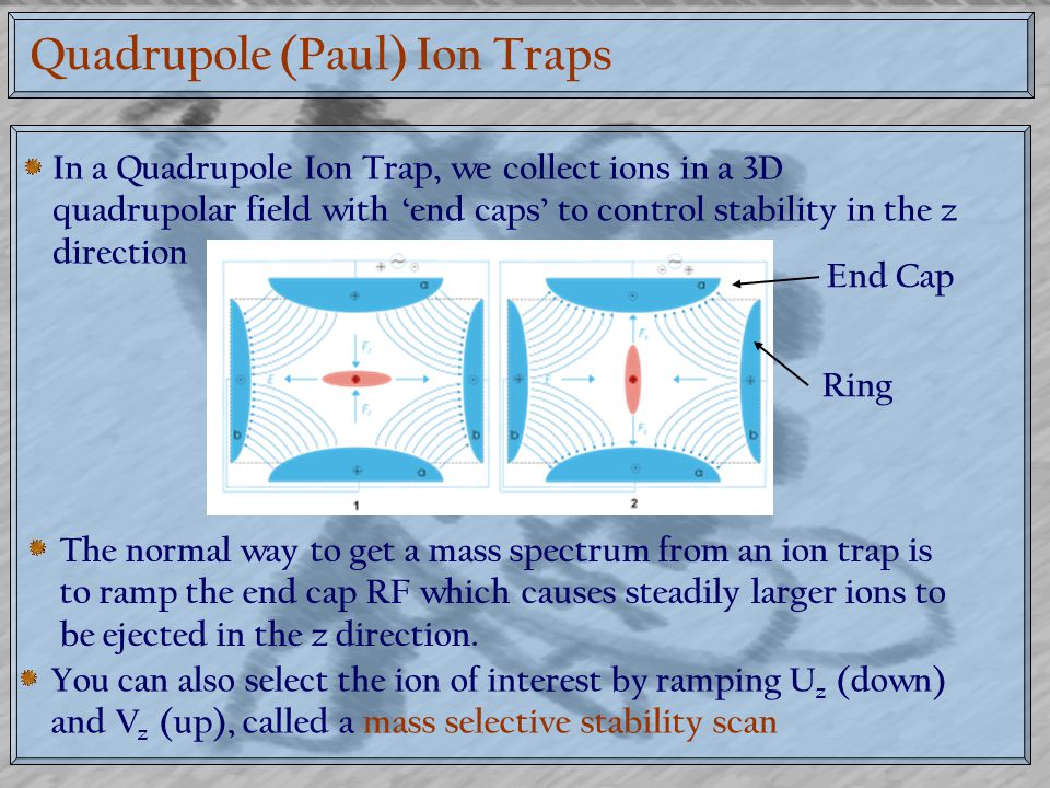 Quadrupole (Paul) Ion Traps