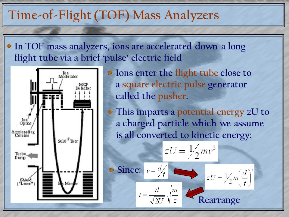 Time-of-Flight (TOF) Mass Analyzers