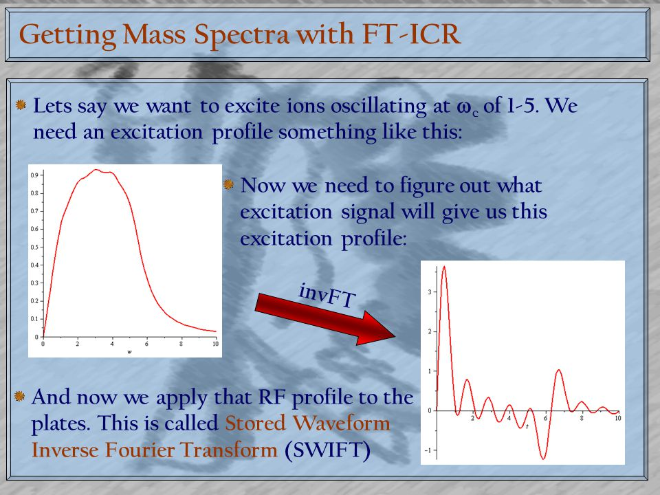 Getting Mass Spectra with FT-ICR