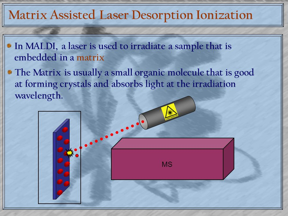 Matrix Assisted Laser Desorption Ionization