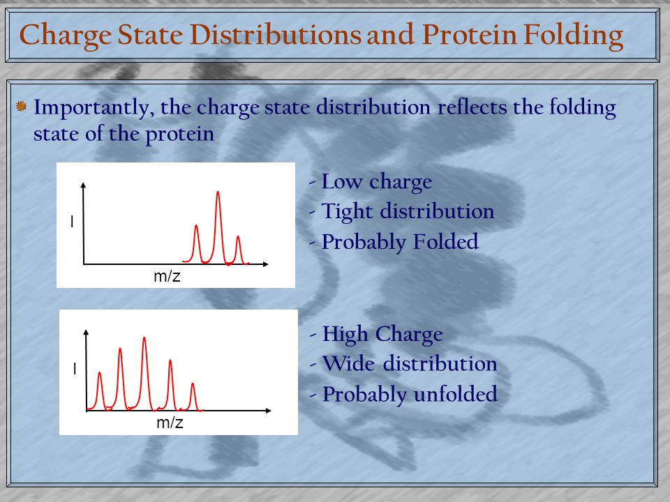 Charge State Distributions and Protein Folding