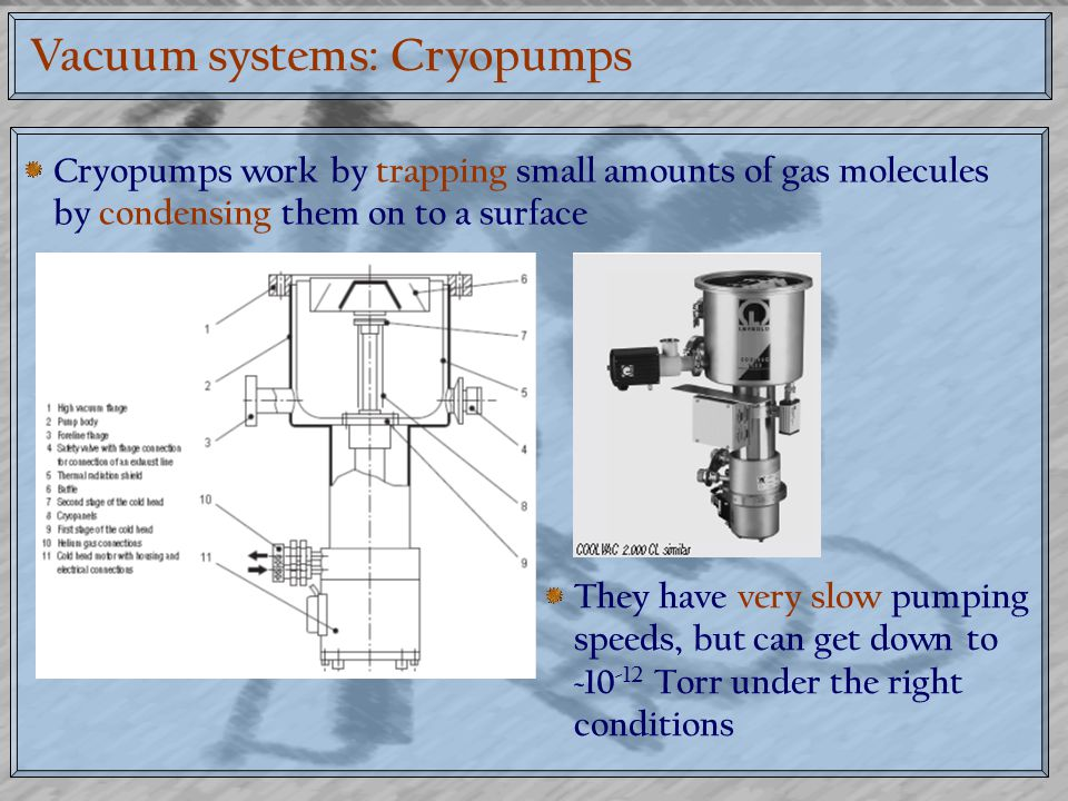 Vacuum systems: Cryopumps