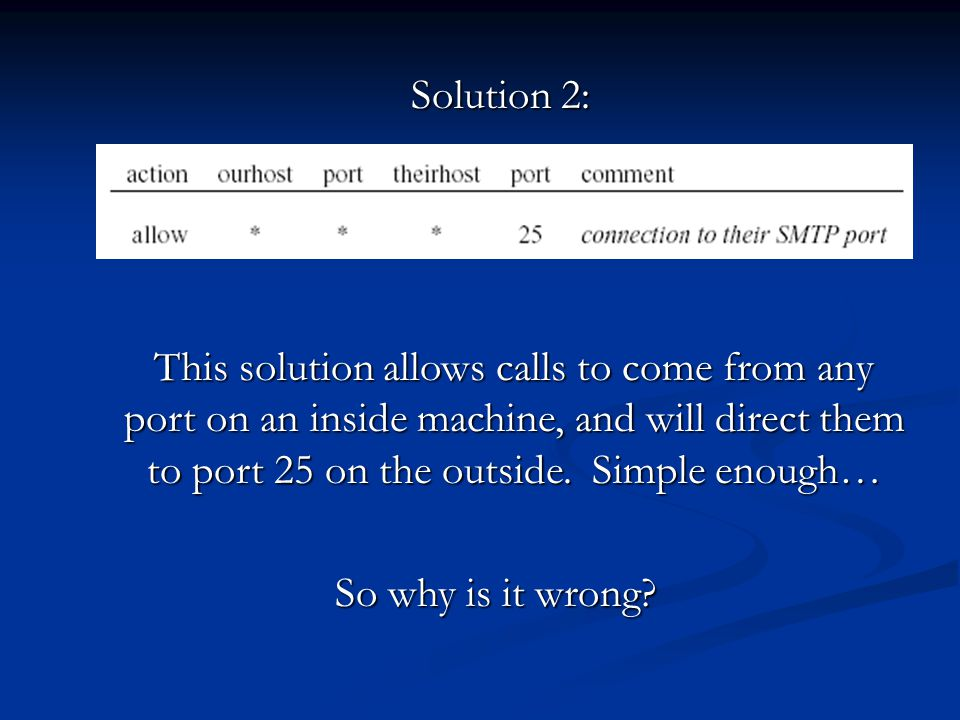 Solution 2: This solution allows calls to come from any port on an inside machine, and will direct them to port 25 on the outside. Simple enough…