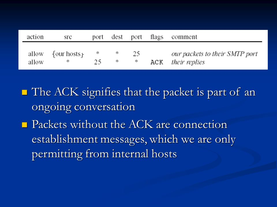 The ACK signifies that the packet is part of an ongoing conversation