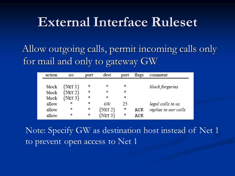 External Interface Ruleset