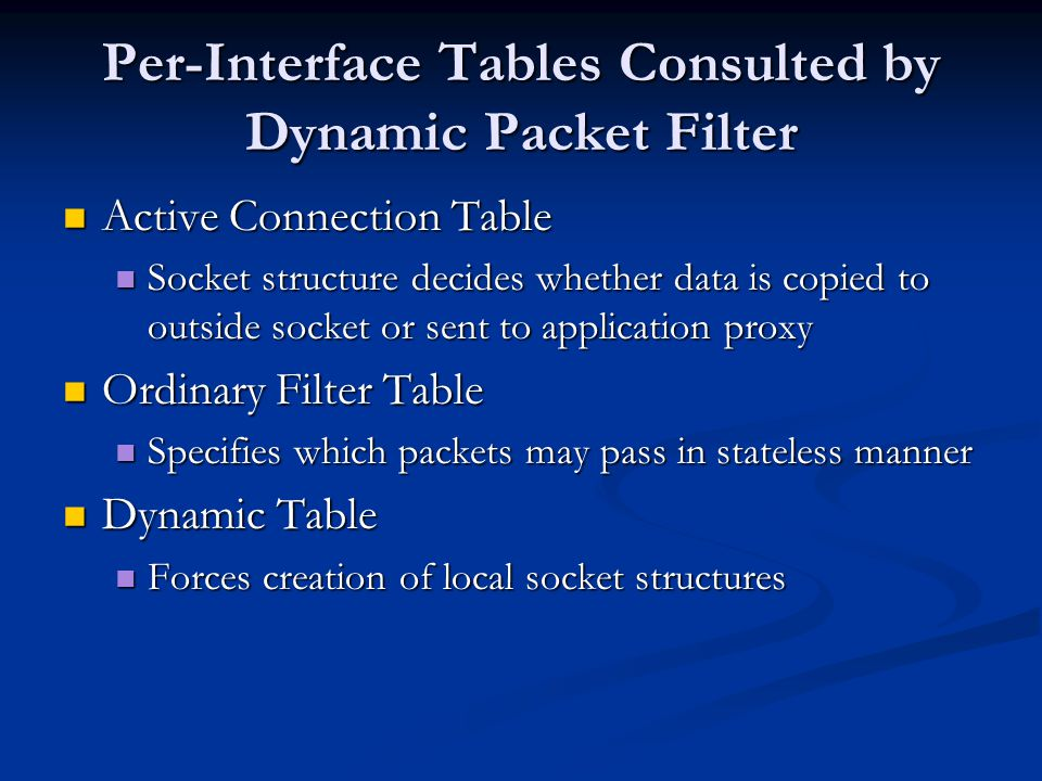 Per-Interface Tables Consulted by Dynamic Packet Filter