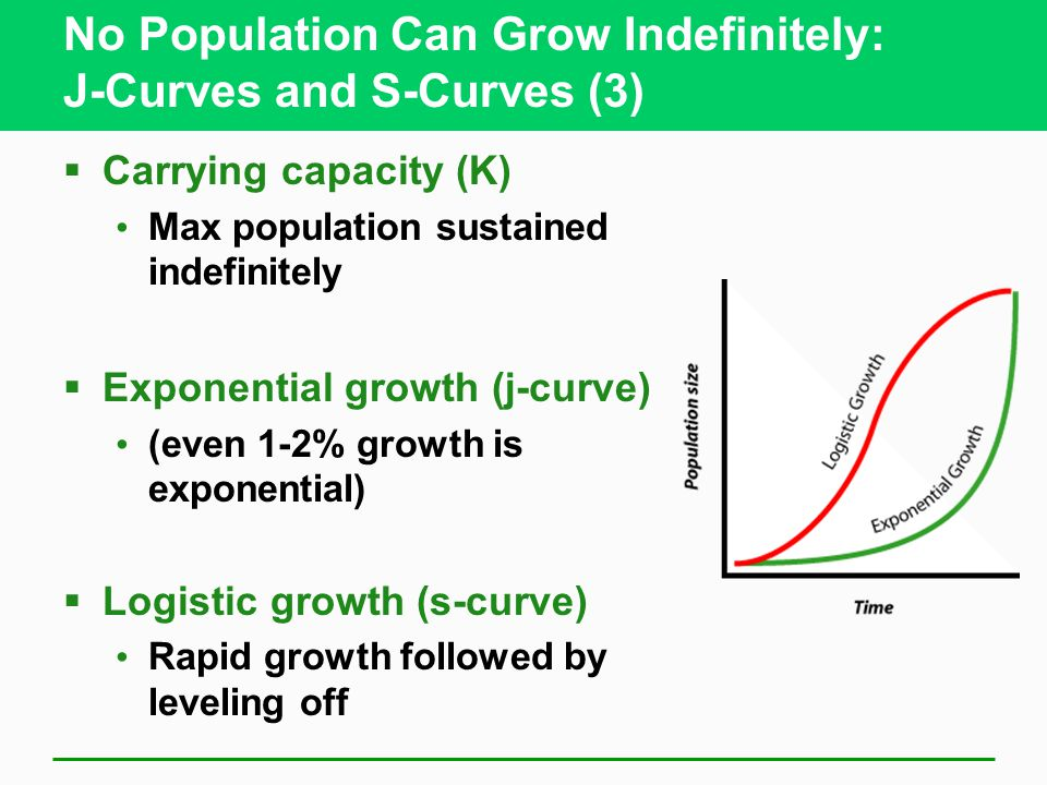 No Population Can Grow Indefinitely: J-Curves and S-Curves (3)