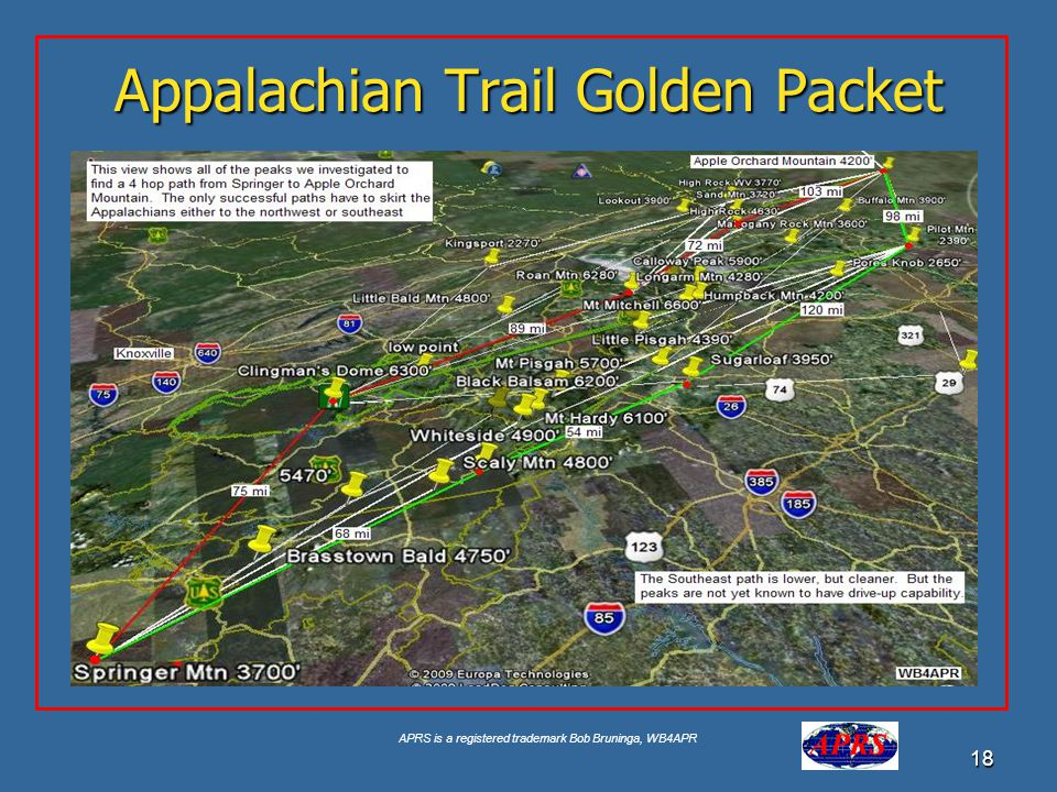Appalachian Trail Golden Packet
