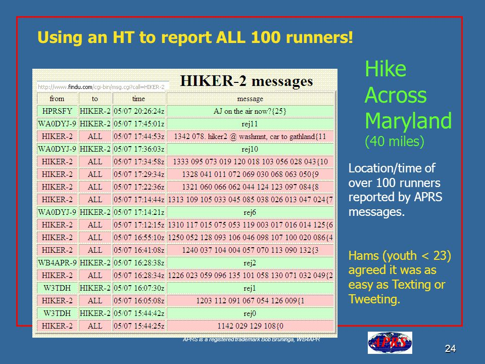 Hike Across Maryland Using an HT to report ALL 100 runners! (40 miles)