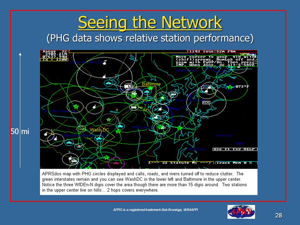 Seeing the Network (PHG data shows relative station performance)