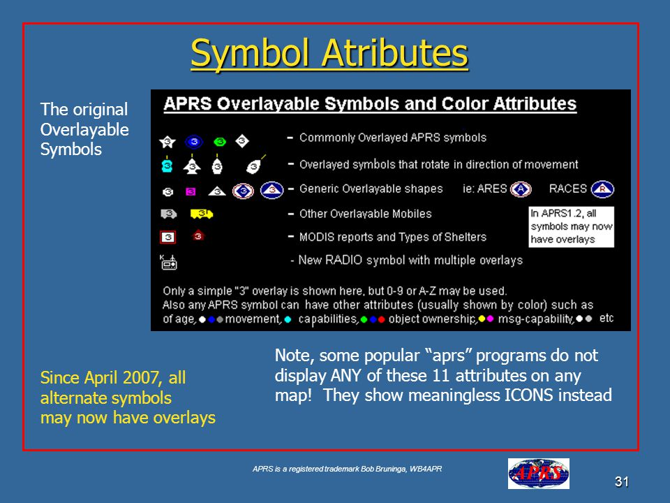 Symbol Atributes The original Overlayable Symbols
