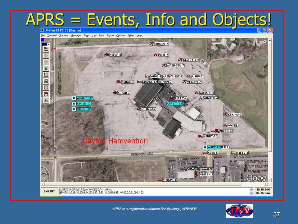 APRS = Events, Info and Objects!