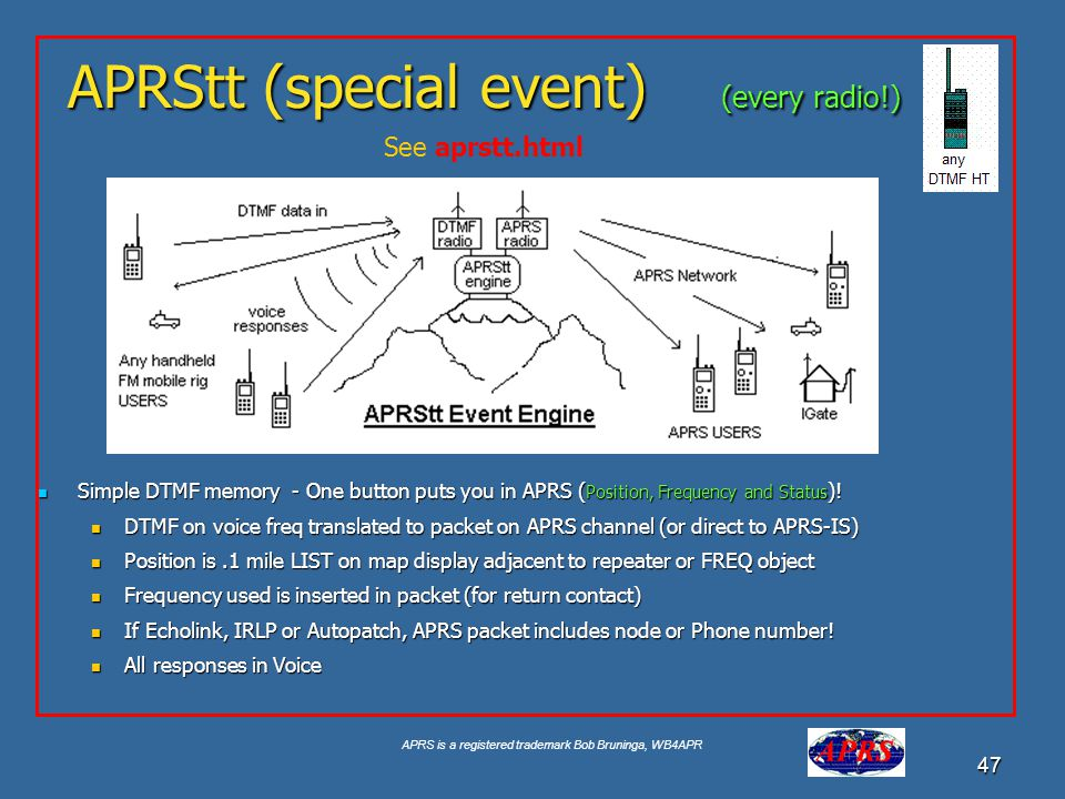 APRStt (special event) (every radio!)
