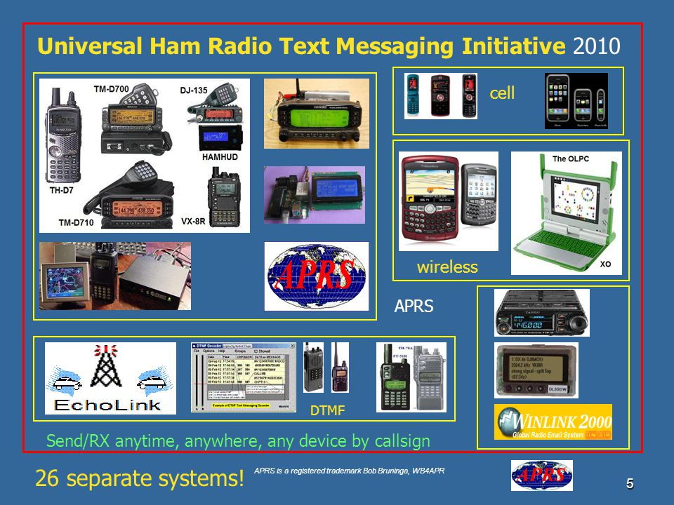 Universal Ham Radio Text Messaging Initiative 2010