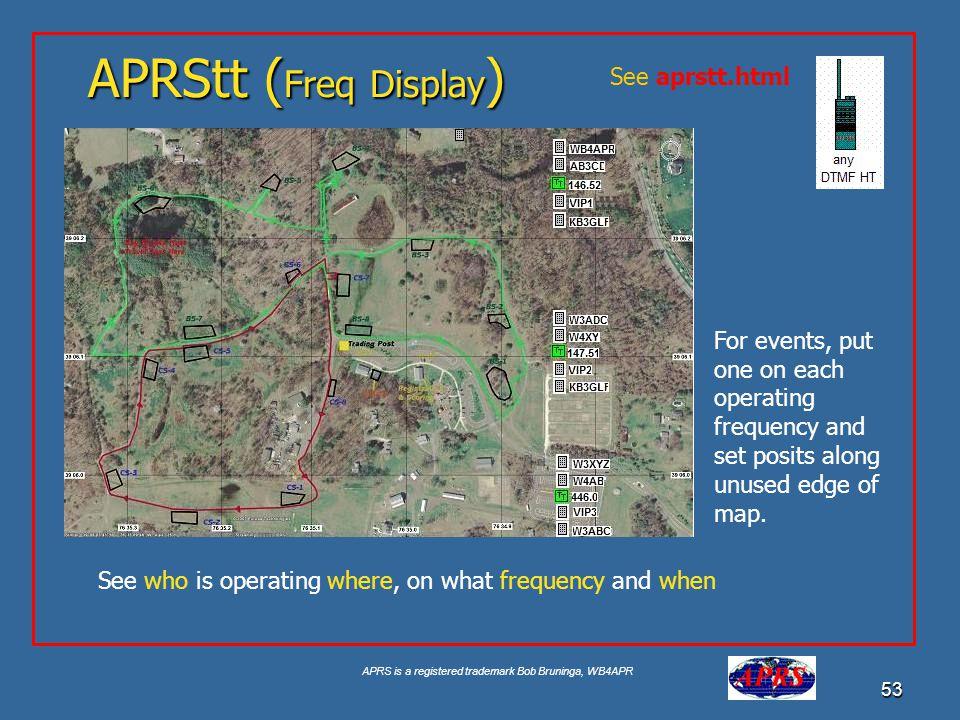 APRStt (Freq Display) See aprstt.html