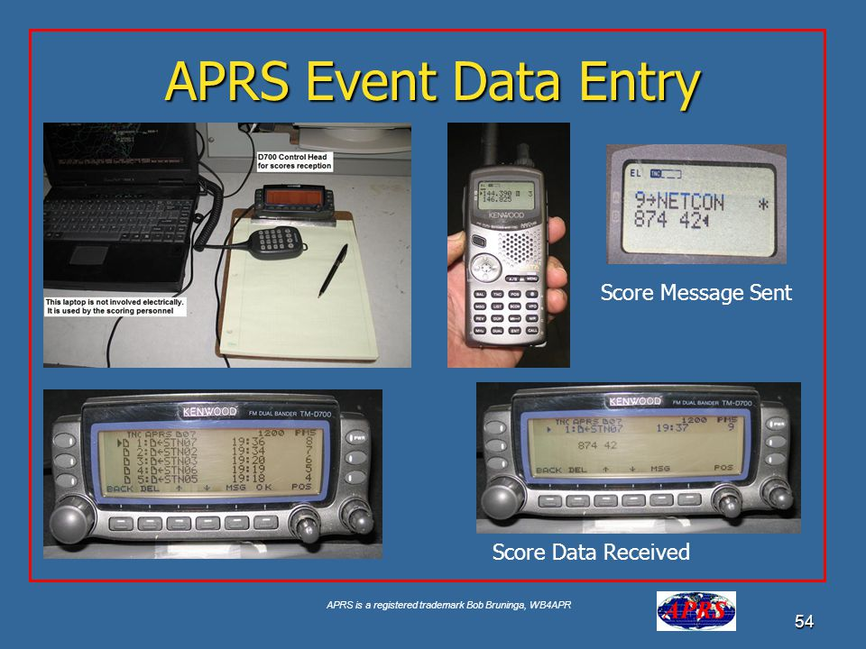 APRS Event Data Entry Score Message Sent Score Data Received