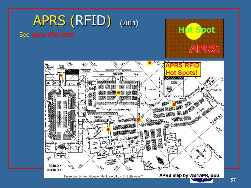 APRS (RFID) (2011) Hot Spot See aprs-rfid.html