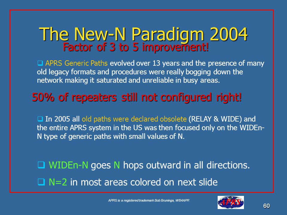 The New-N Paradigm 2004 Factor of 3 to 5 improvement!