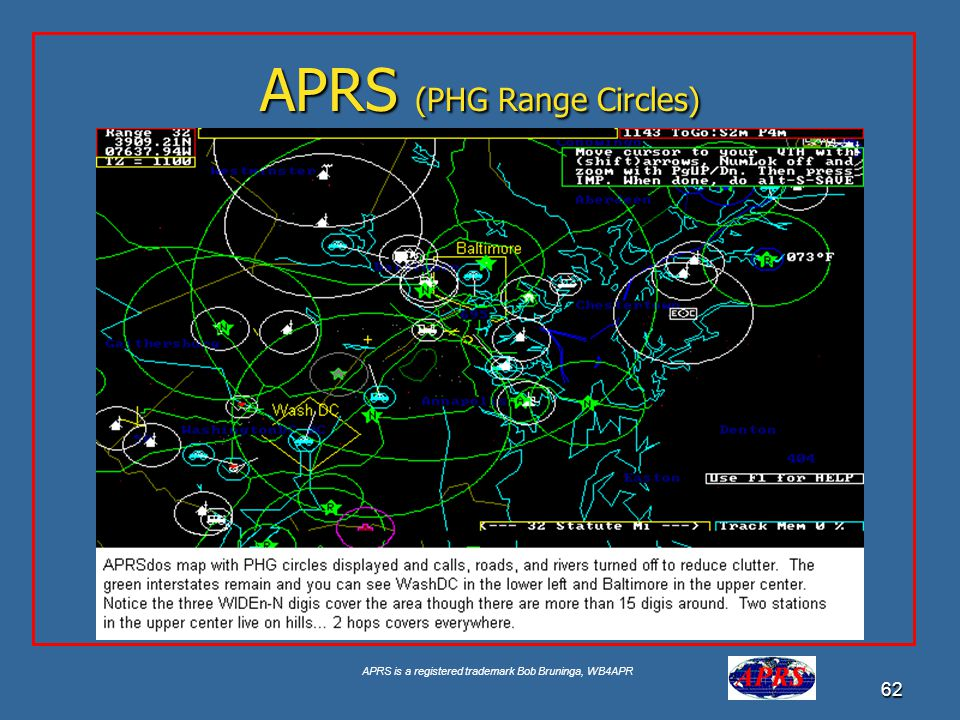 APRS (PHG Range Circles)