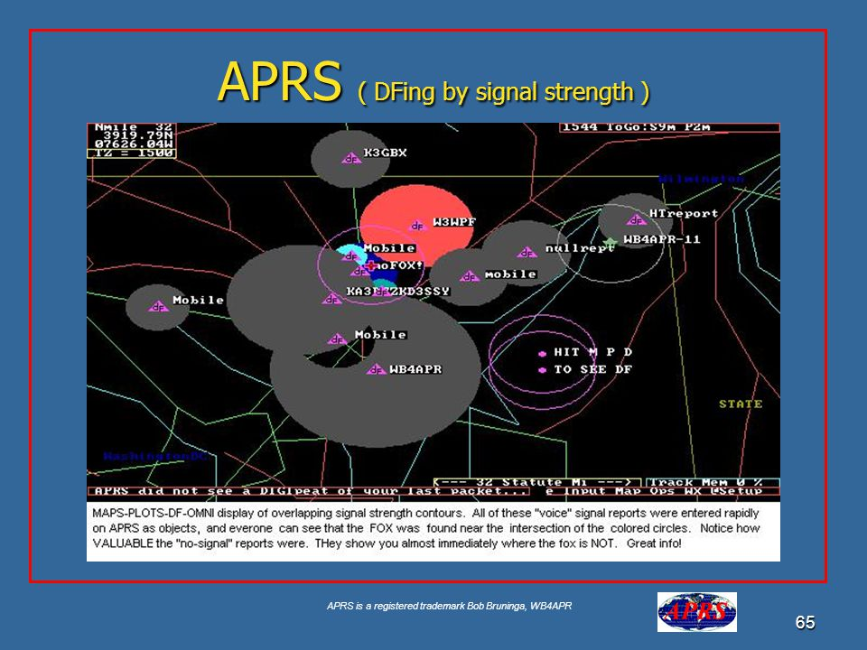 APRS ( DFing by signal strength )