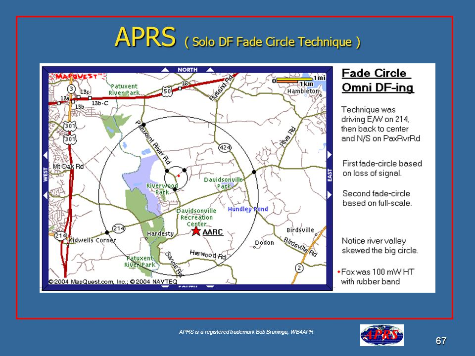 APRS ( Solo DF Fade Circle Technique )