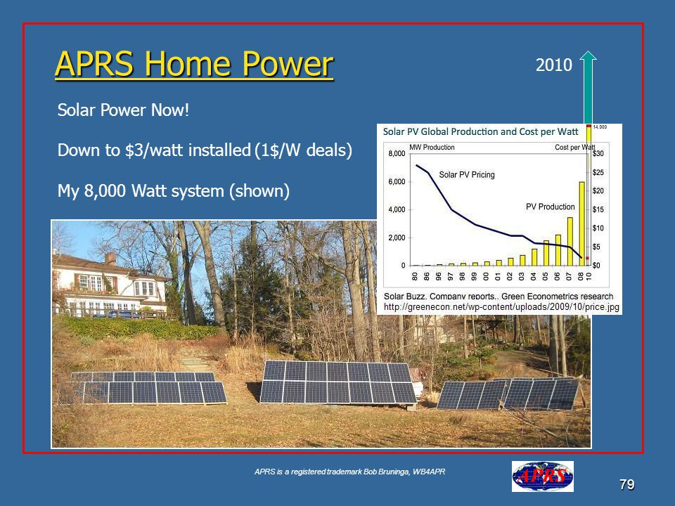 APRS Home Power 2010 Solar Power Now!