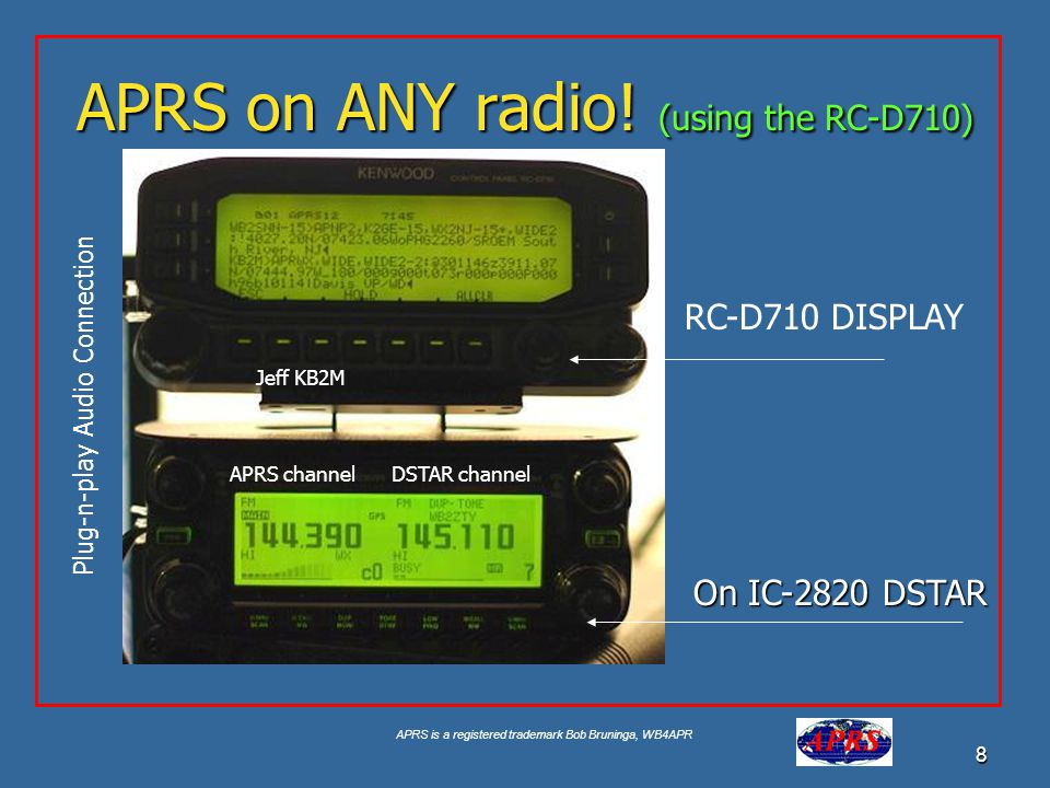 APRS on ANY radio! (using the RC-D710)