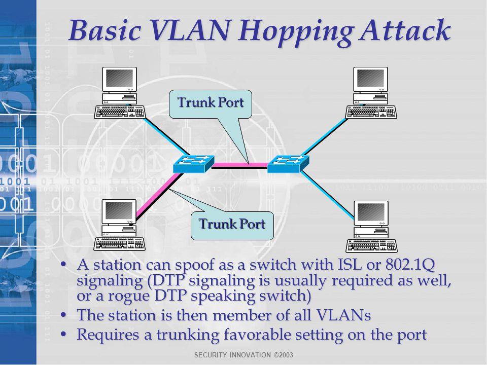 Basic VLAN Hopping Attack
