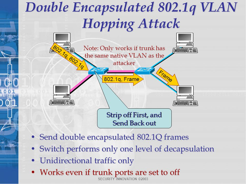 Double Encapsulated 802.1q VLAN Hopping Attack