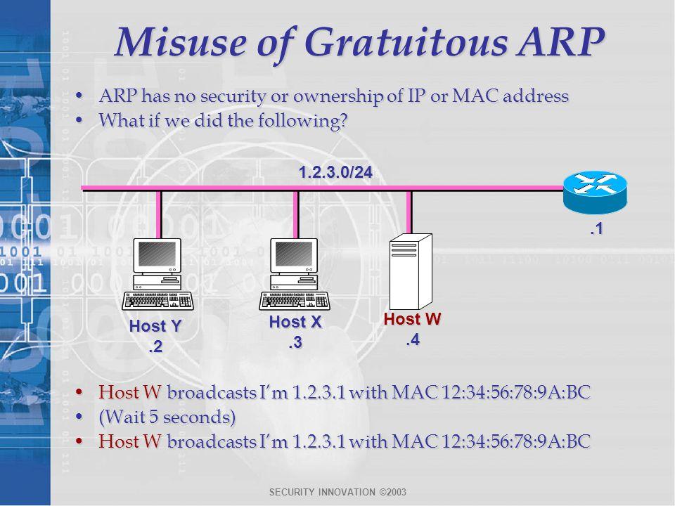 Misuse of Gratuitous ARP