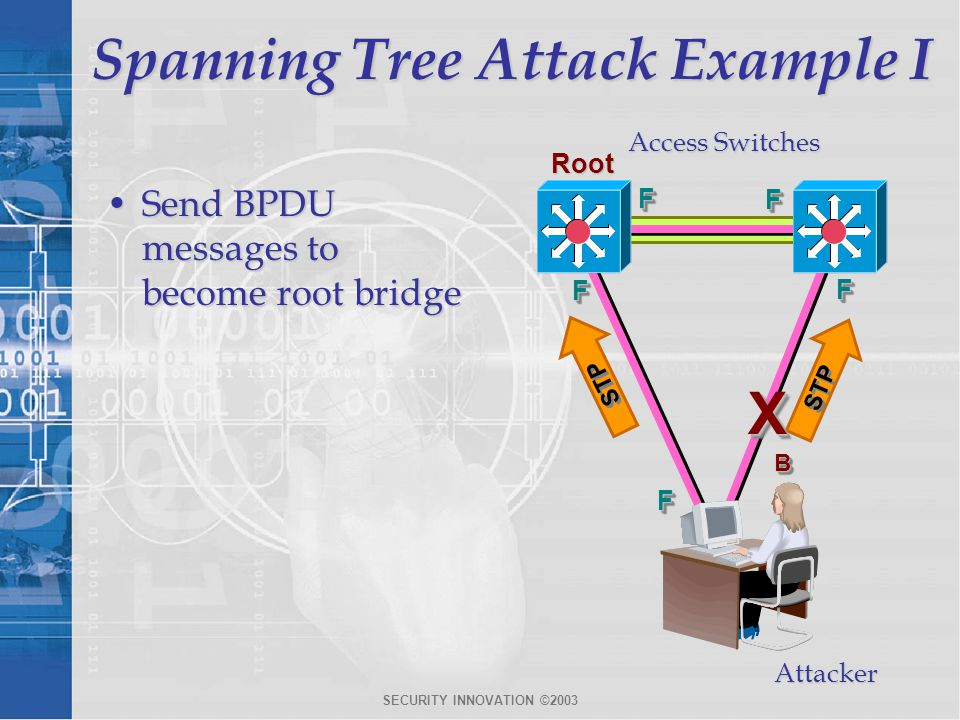 Spanning Tree Attack Example I