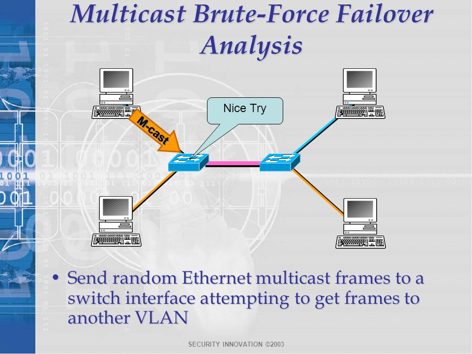 Multicast Brute-Force Failover Analysis