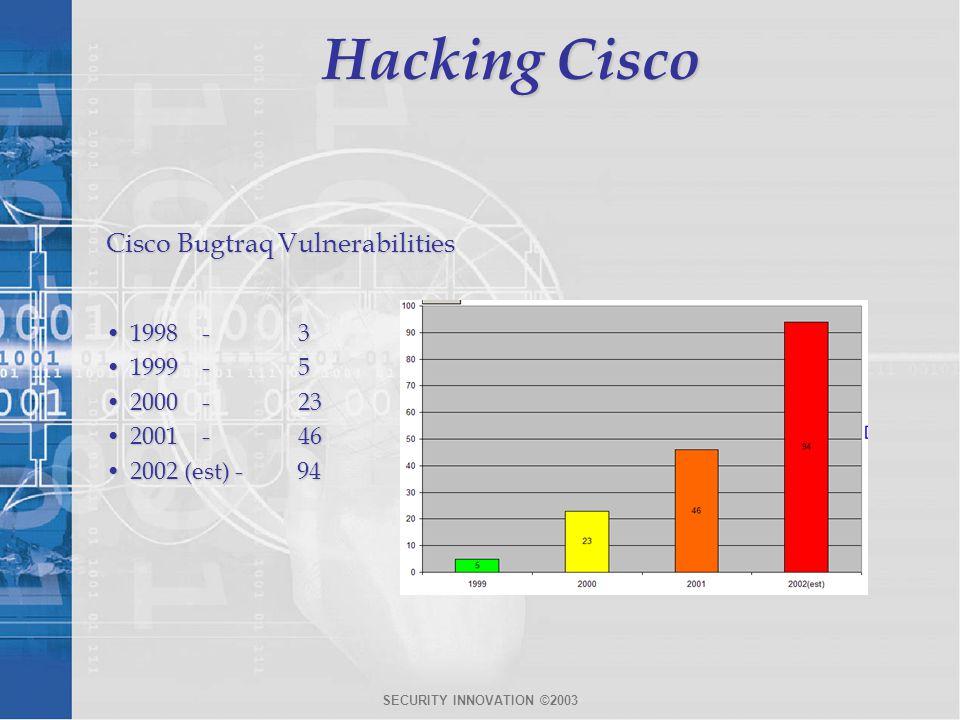 Hacking Cisco Cisco Bugtraq Vulnerabilities 1998 - 3 1999 - 5