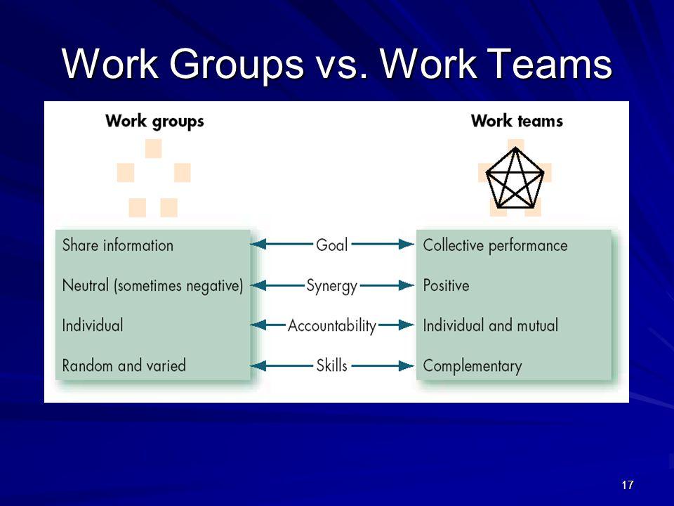 Work Groups vs. Work Teams