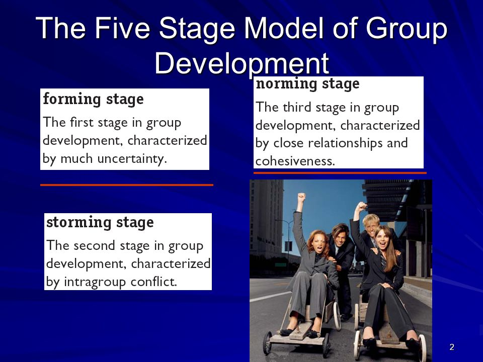 The Five Stage Model of Group Development