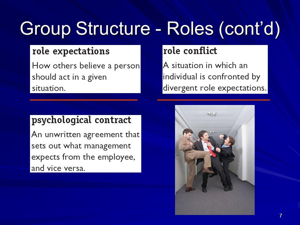 Group Structure - Roles (cont'd)