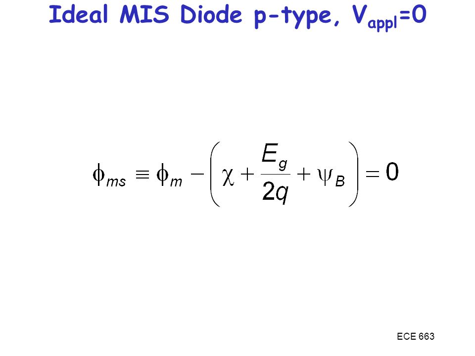 Ideal MIS Diode p-type, Vappl=0