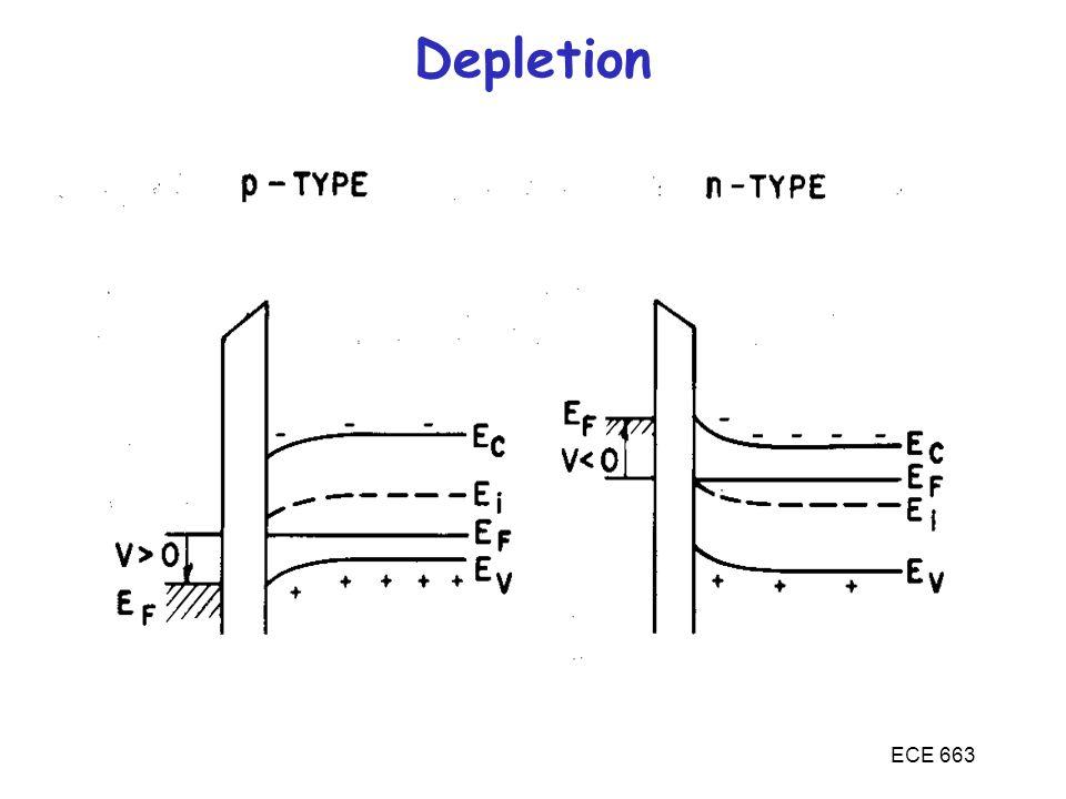 MOSFETs Depletion ECE 663