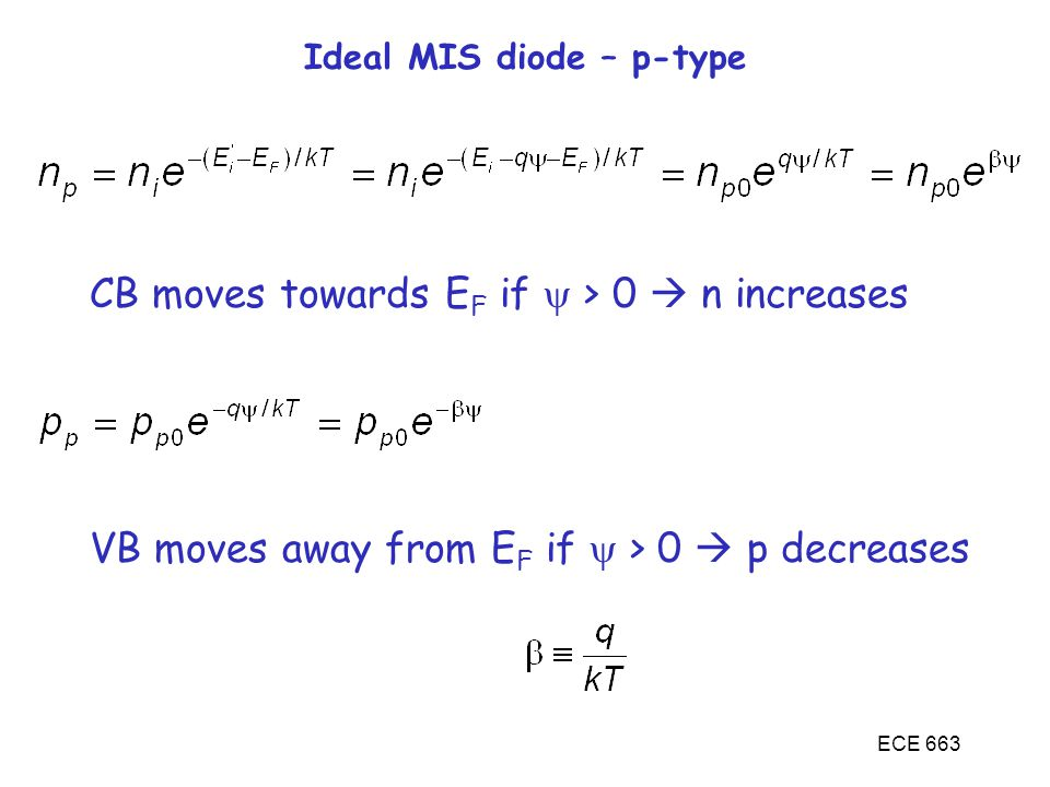 Ideal MIS diode – p-type