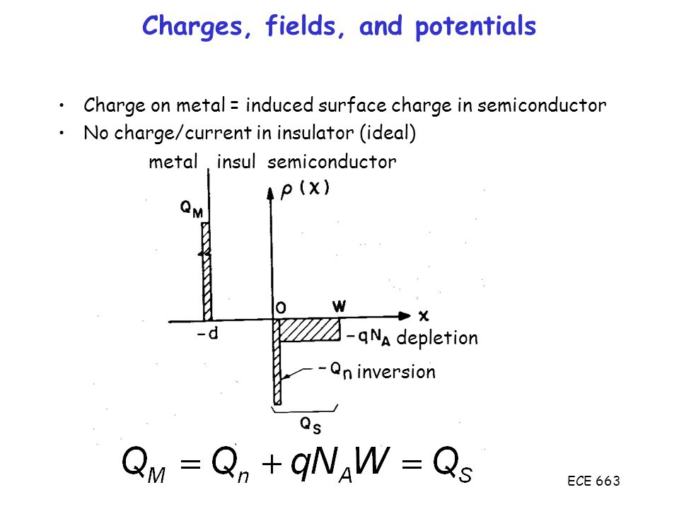Charges, fields, and potentials