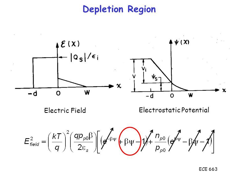 Depletion Region Electric Field Electrostatic Potential ECE 663