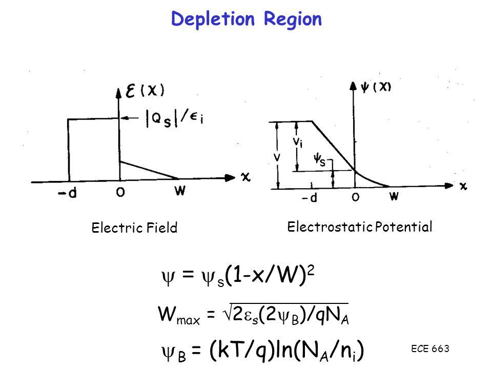 y = ys(1-x/W)2 yB = (kT/q)ln(NA/ni) Depletion Region