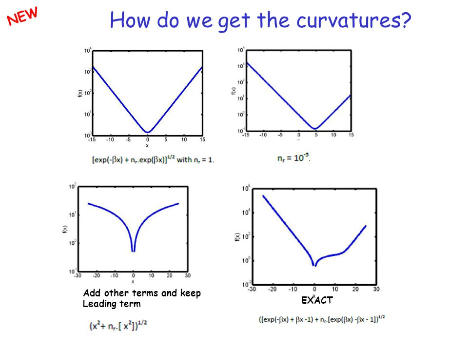 How do we get the curvatures