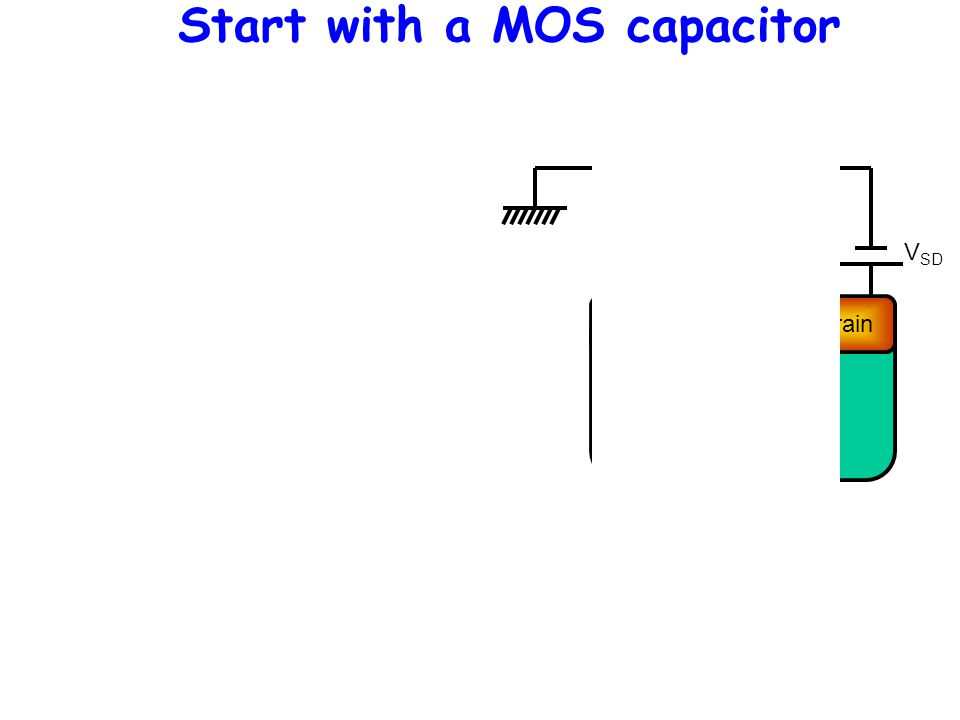Start with a MOS capacitor