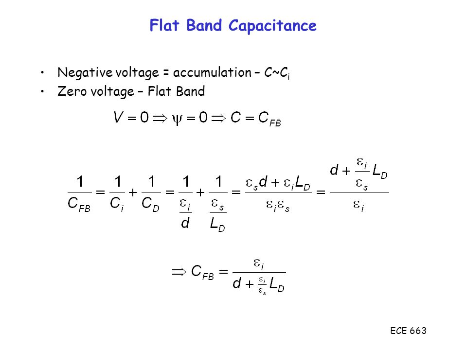 Flat Band Capacitance Negative voltage = accumulation – C~Ci