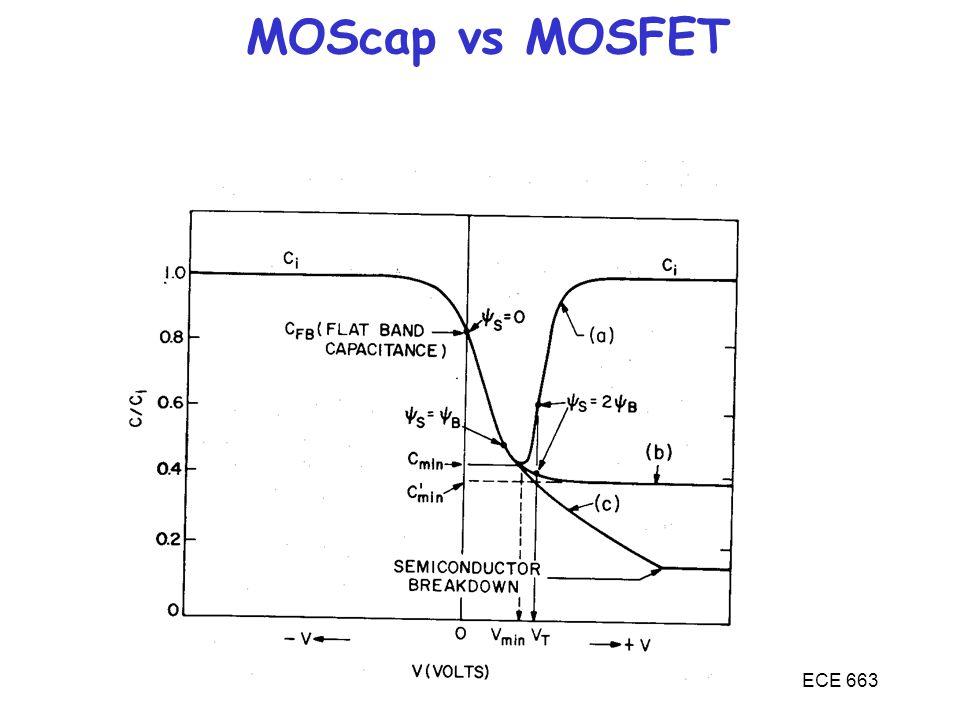 MOSFETs MOScap vs MOSFET ECE 663