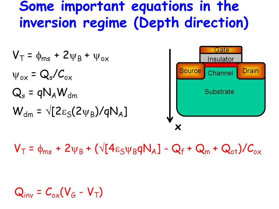 Some important equations in the inversion regime (Depth direction)